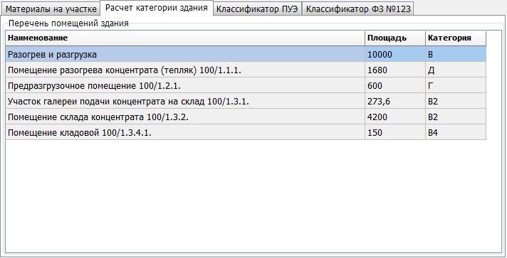 Программы По Расчету Материалов